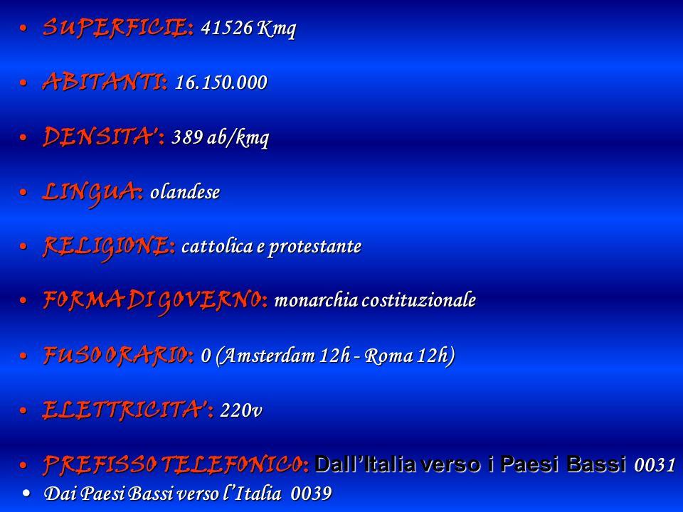SUPERFICIE: 41526 KmqABITANTI: 16.150.000. DENSITA : 389 ab/kmq. LINGUA: olandese. RELIGIONE: cattolica e protestante.