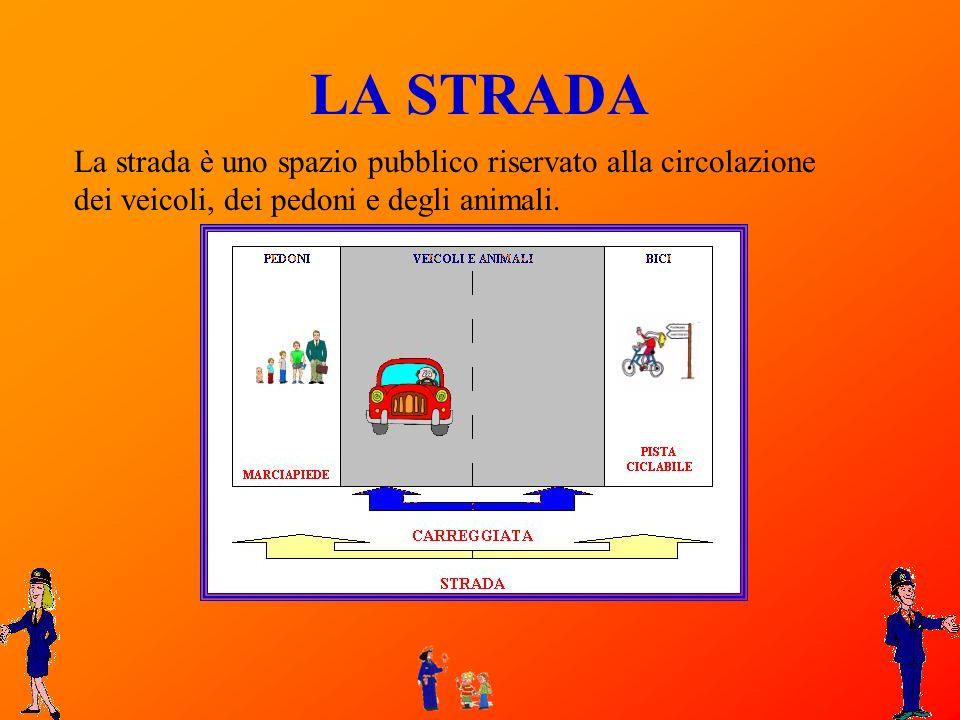 LA STRADALa strada è uno spazio pubblico riservato alla circolazione dei veicoli, dei pedoni e degli animali.