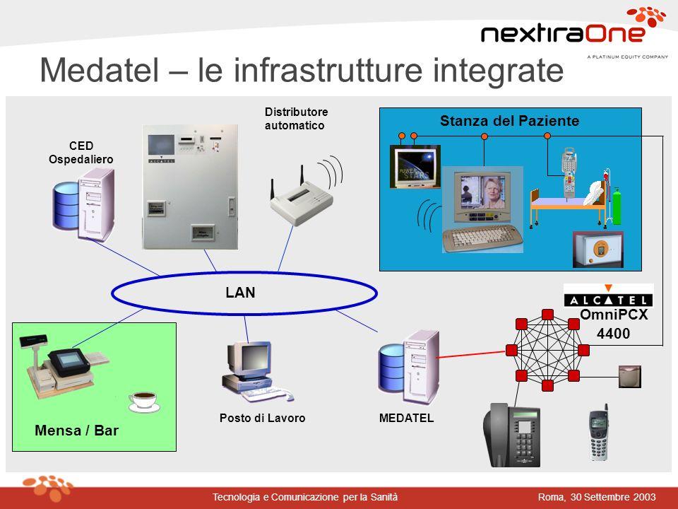 Medatel – le infrastrutture integrate