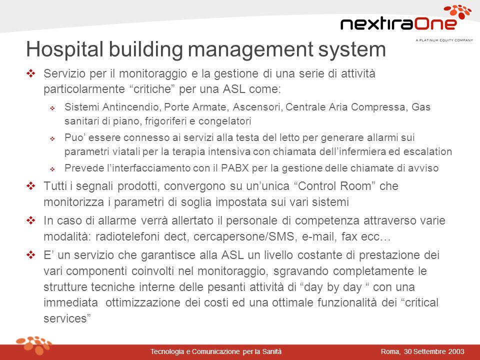 Hospital building management system