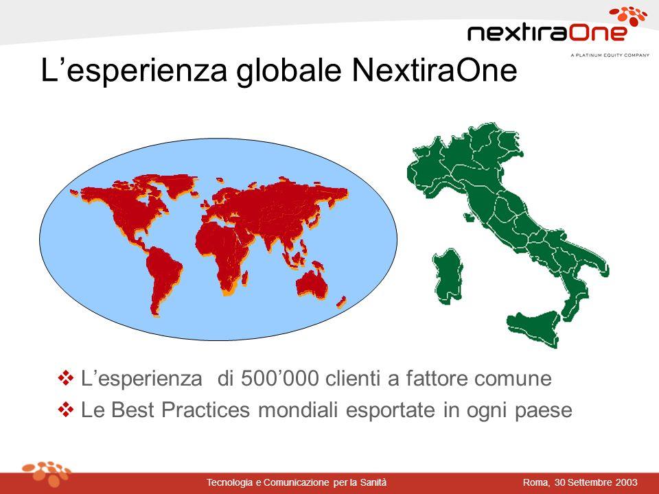 L'esperienza globale NextiraOne