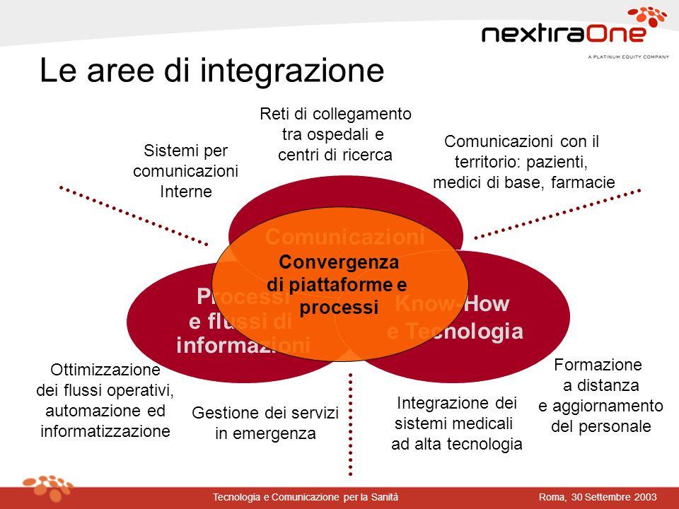 Le aree di integrazione
