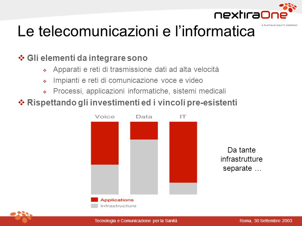 Le telecomunicazioni e l'informatica
