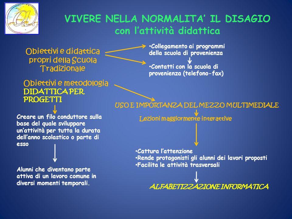VIVERE NELLA NORMALITA' IL DISAGIO con l'attività didattica
