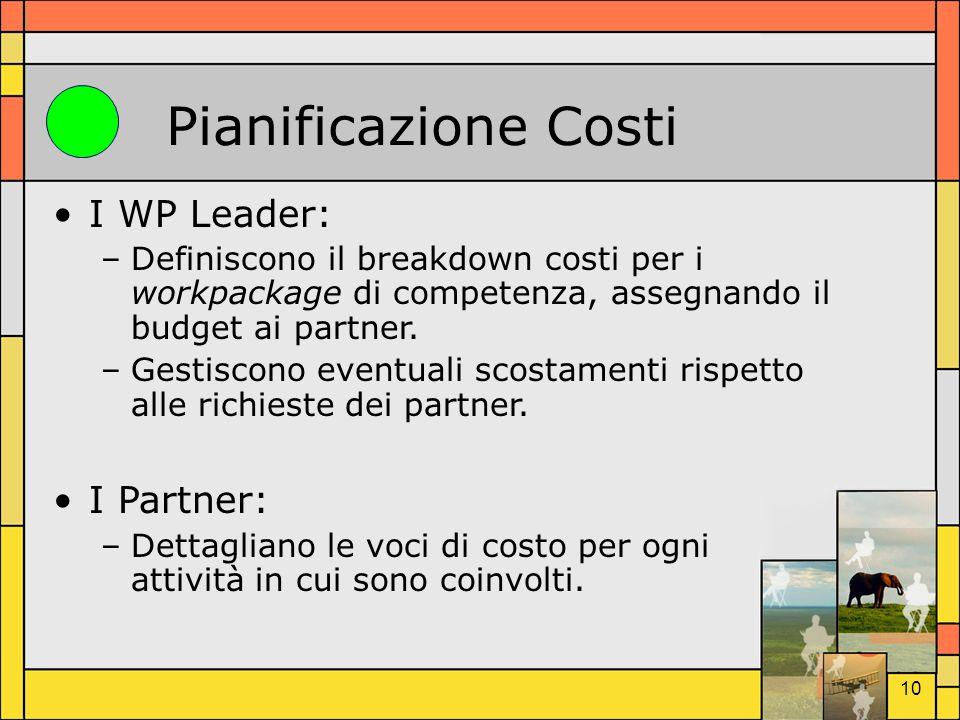 Pianificazione Costi I WP Leader: I Partner: