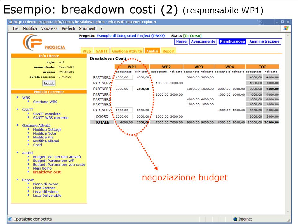 Esempio: breakdown costi (2) (responsabile WP1)