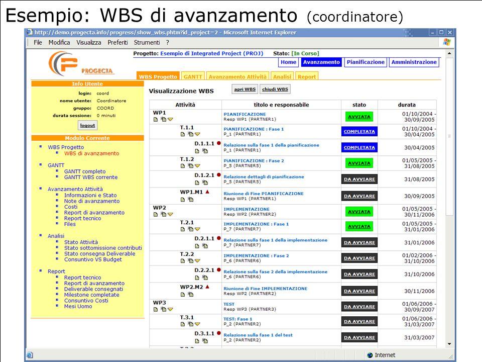 Esempio: WBS di avanzamento (coordinatore)