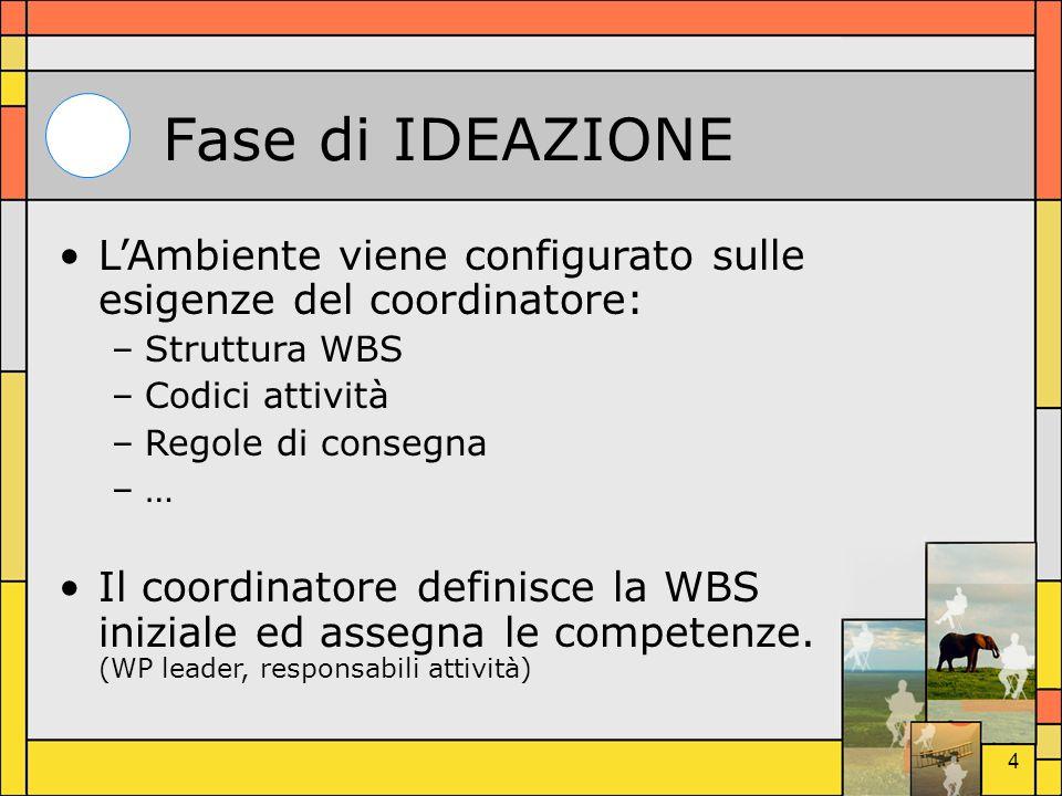 Fase di IDEAZIONE L'Ambiente viene configurato sulle esigenze del coordinatore: Struttura WBS. Codici attività.