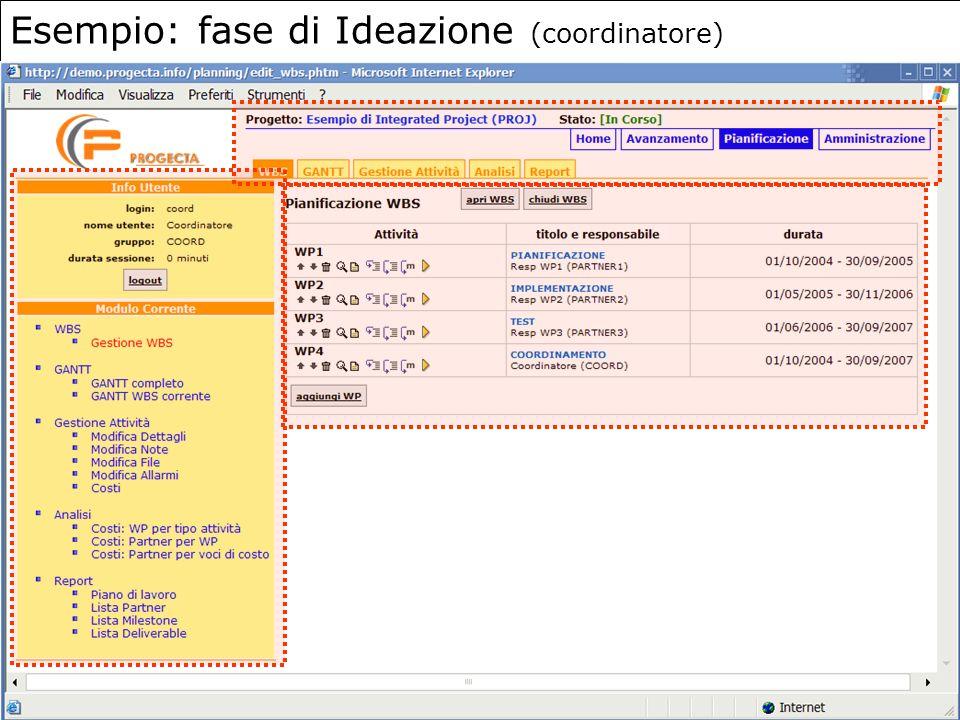 Esempio: fase di Ideazione (coordinatore)