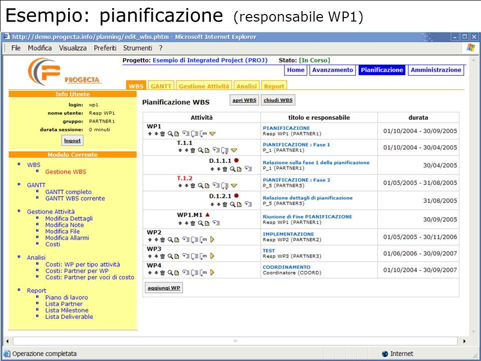 Esempio: pianificazione (responsabile WP1)