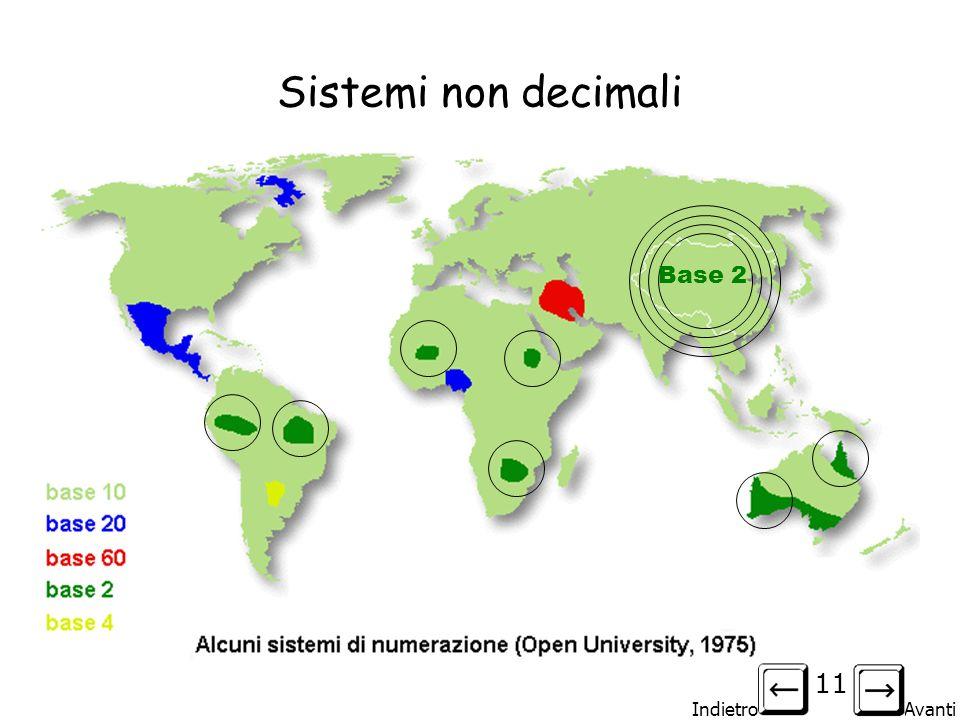 Sistemi non decimali Base 2