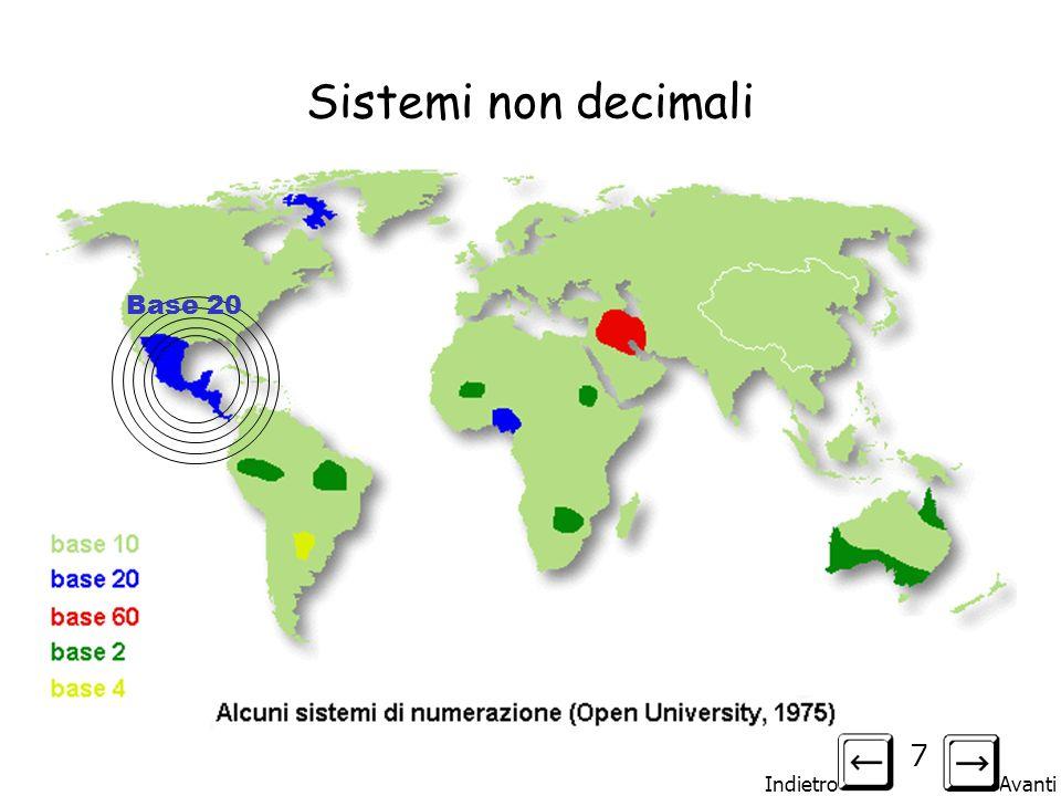 Sistemi non decimali Base 20