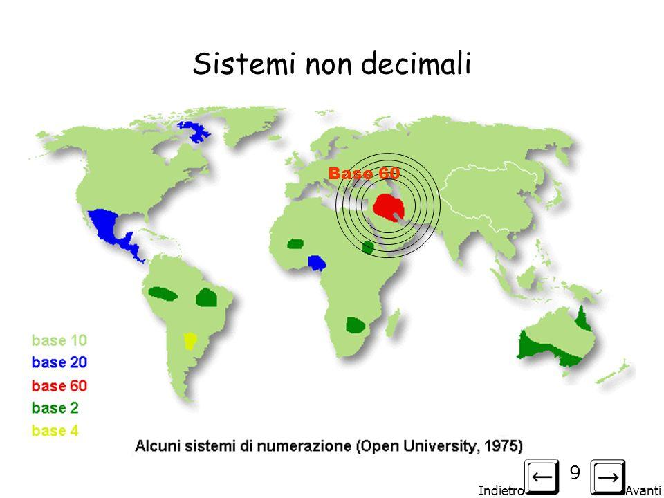 Sistemi non decimali Base 60