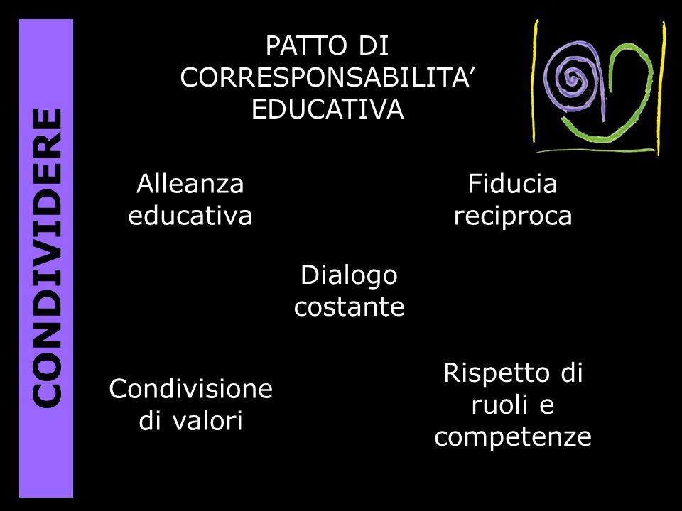 CONDIVIDERE PATTO DI CORRESPONSABILITA' EDUCATIVA Alleanza educativa