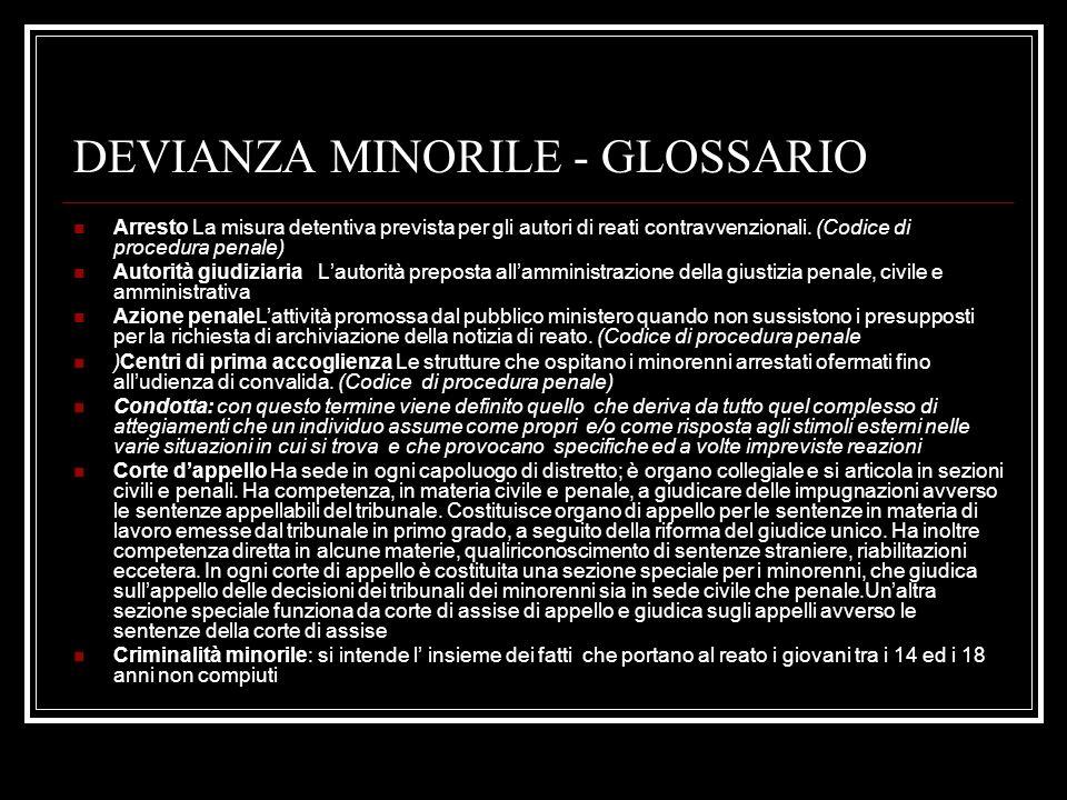 DEVIANZA MINORILE - GLOSSARIO
