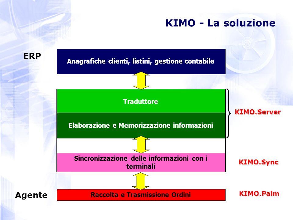 KIMO - La soluzione ERP Agente