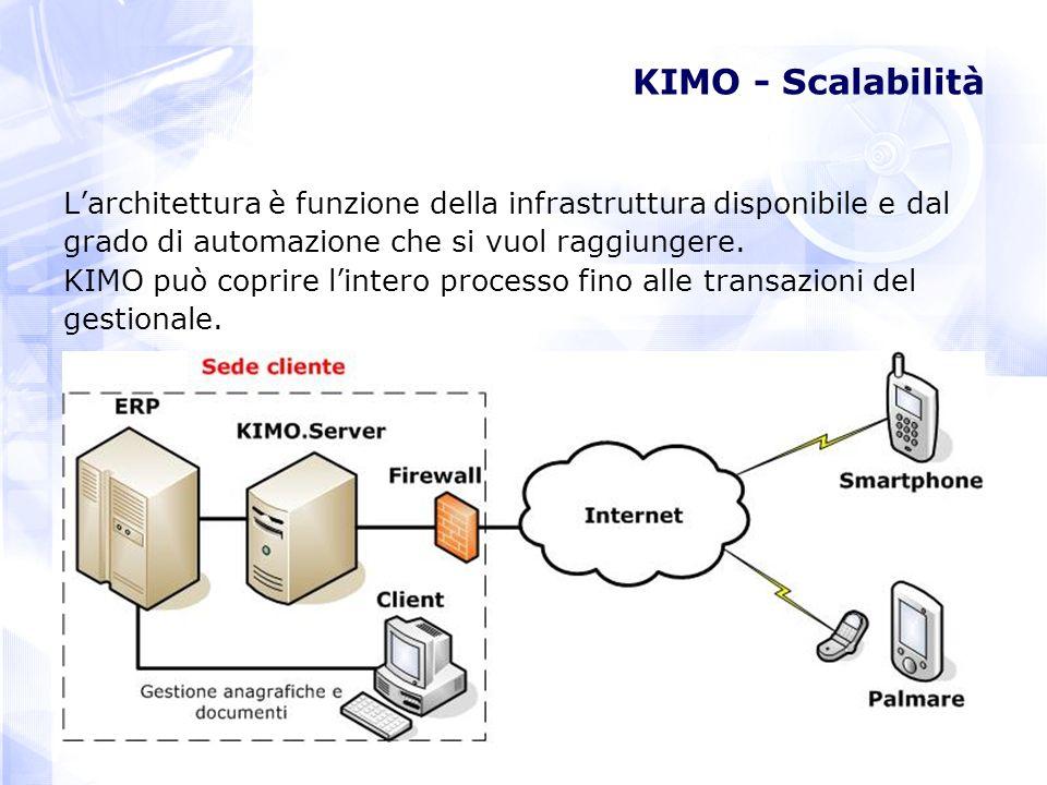 KIMO - Scalabilità L'architettura è funzione della infrastruttura disponibile e dal. grado di automazione che si vuol raggiungere.