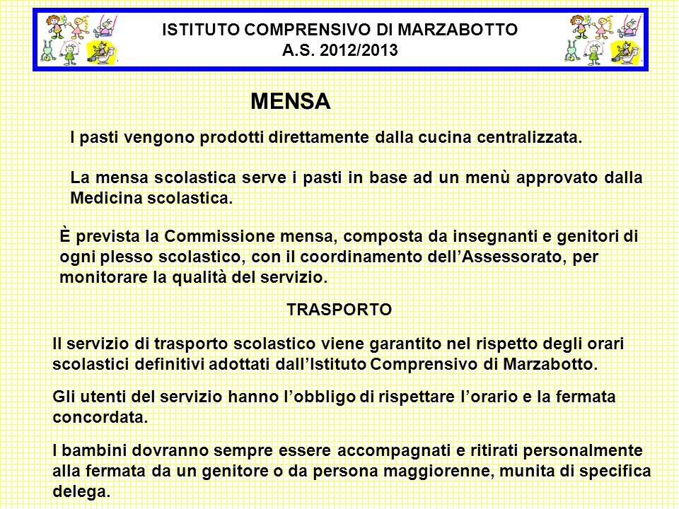 ISTITUTO COMPRENSIVO DI MARZABOTTO A.S. 2012/2013