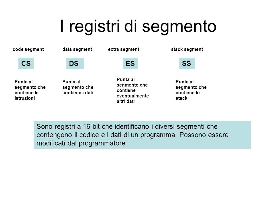 I registri di segmento CS DS ES SS