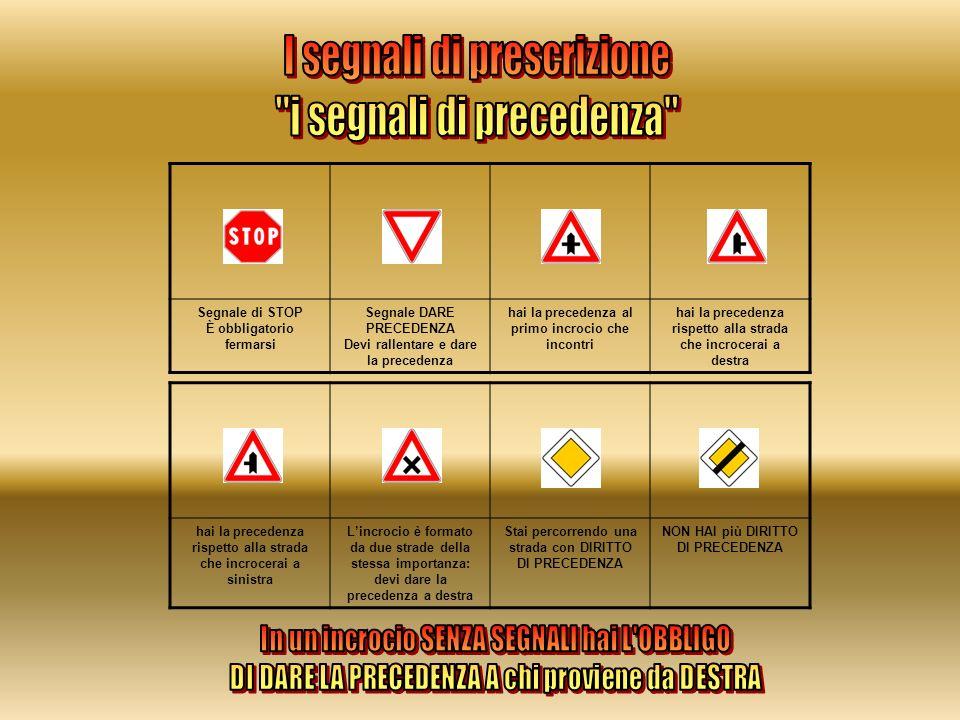 I segnali di prescrizione i segnali di precedenza