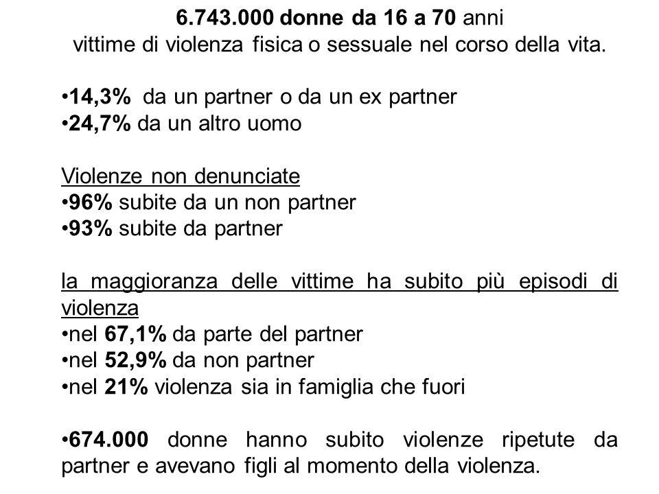 vittime di violenza fisica o sessuale nel corso della vita.