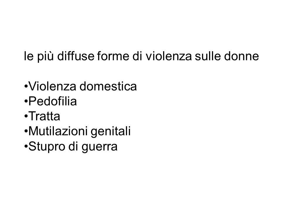 le più diffuse forme di violenza sulle donne