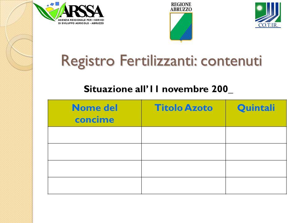 Registro Fertilizzanti: contenuti