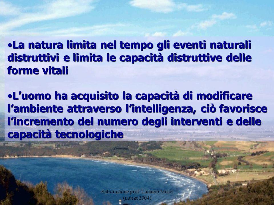 elaborazione prof. Luciano Masci (marzo2004)