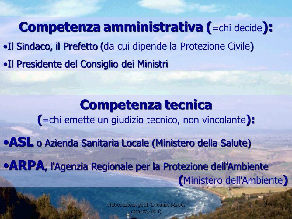 Competenza amministrativa (=chi decide):
