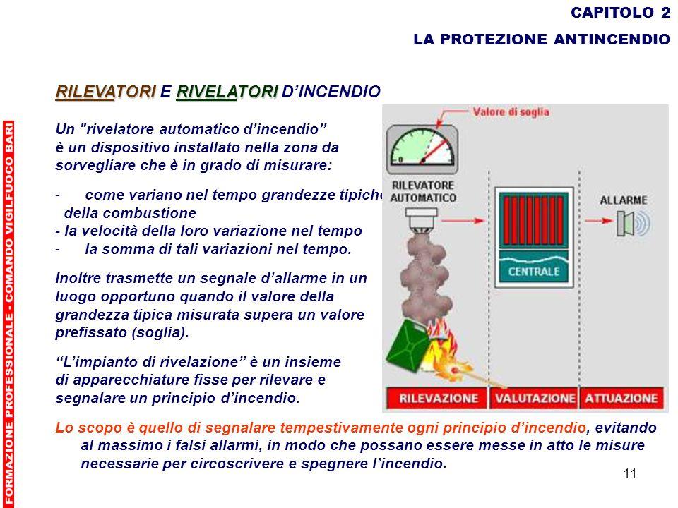 RILEVATORI E RIVELATORI D'INCENDIO