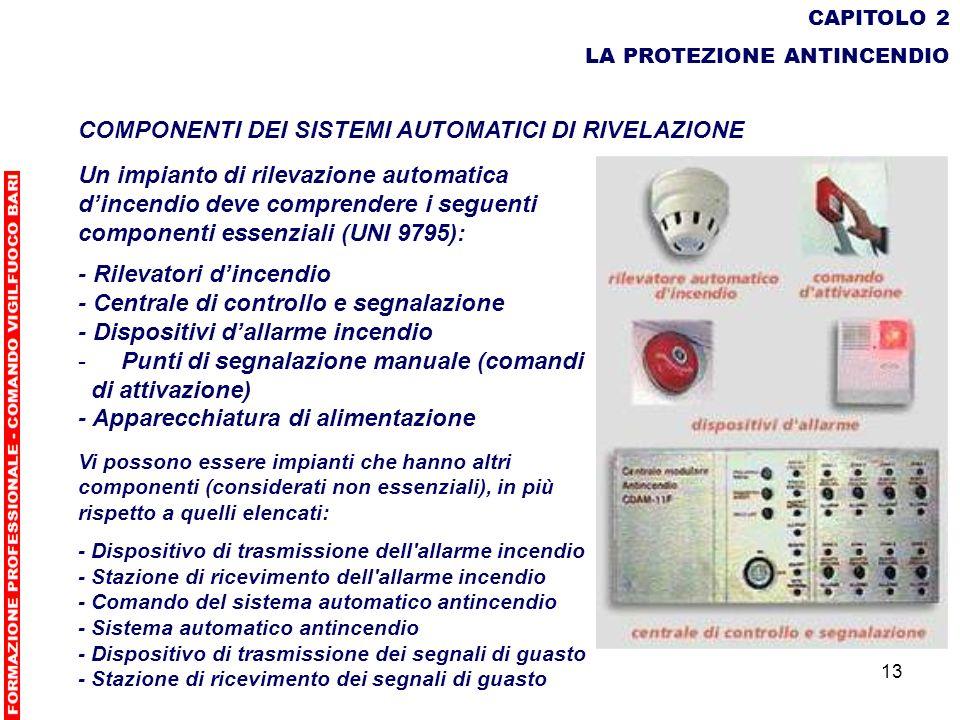 COMPONENTI DEI SISTEMI AUTOMATICI DI RIVELAZIONE