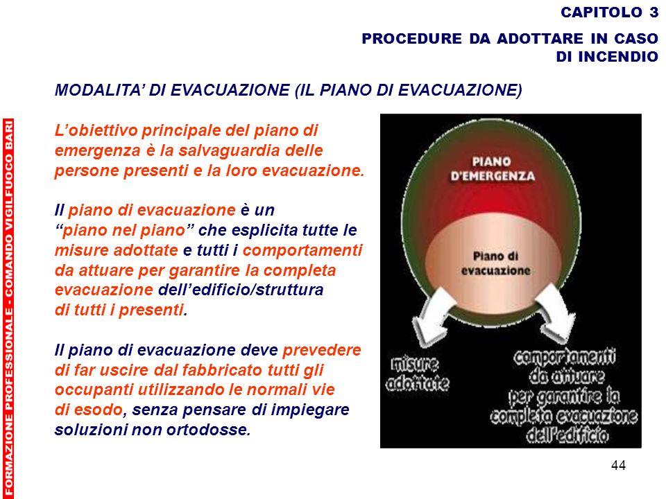 MODALITA' DI EVACUAZIONE (IL PIANO DI EVACUAZIONE)