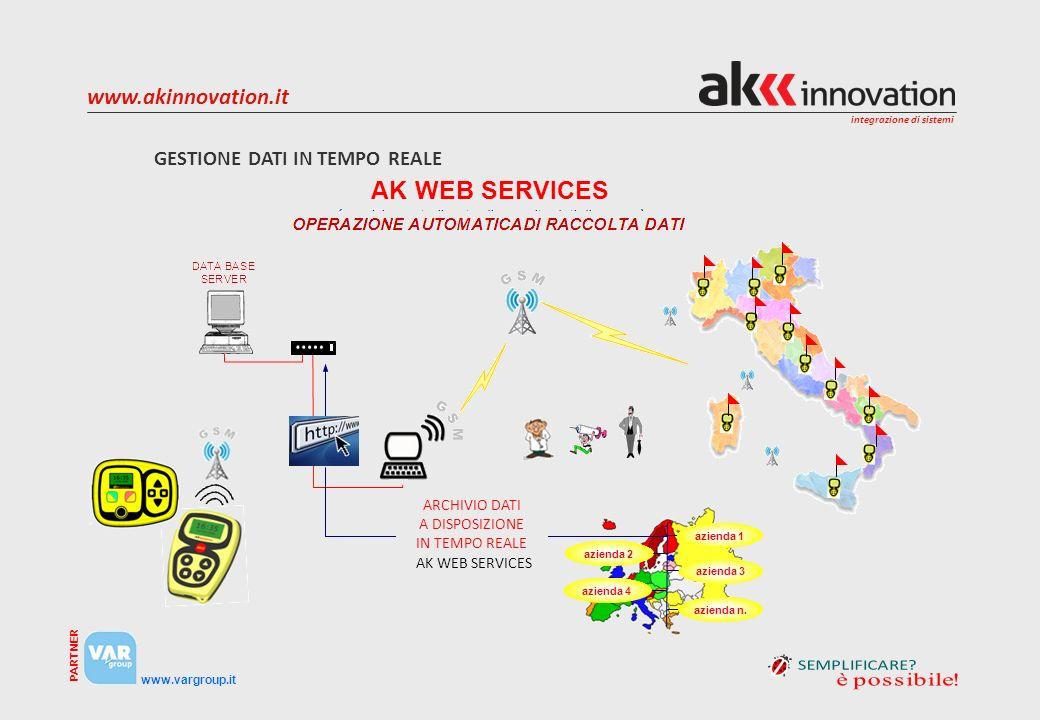 INTERNET – AK WEB SERVICES