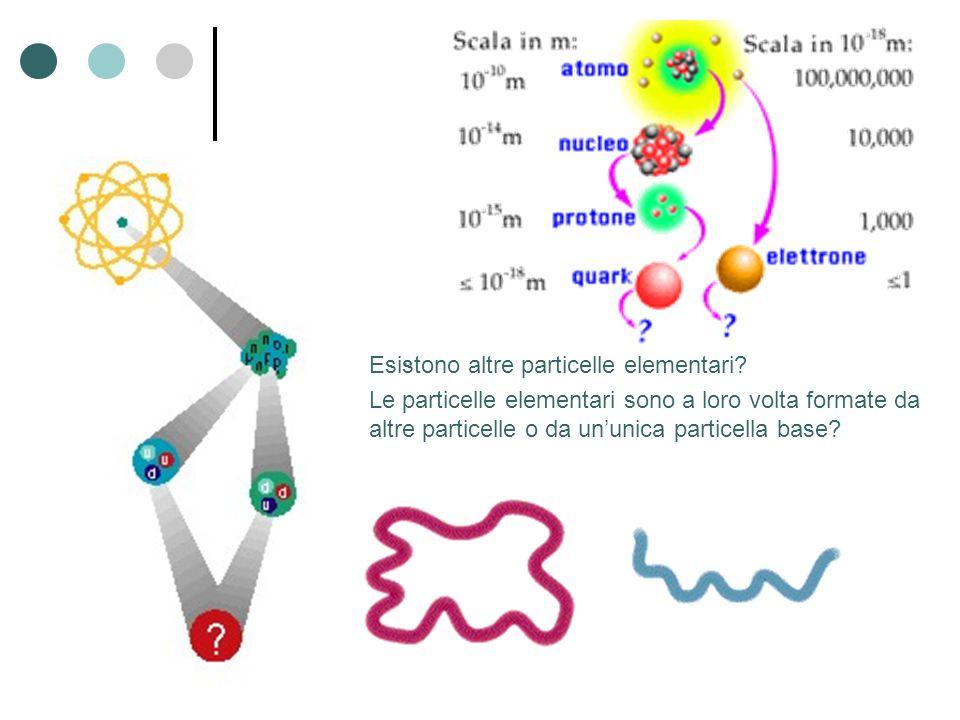 Esistono altre particelle elementari