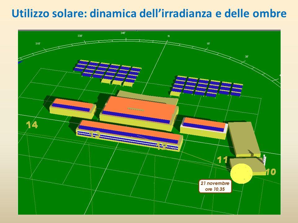 Utilizzo solare: dinamica dell'irradianza e delle ombre