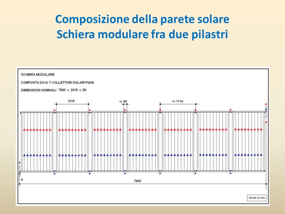 Composizione della parete solare Schiera modulare fra due pilastri