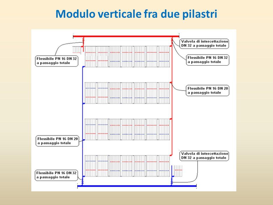 Modulo verticale fra due pilastri