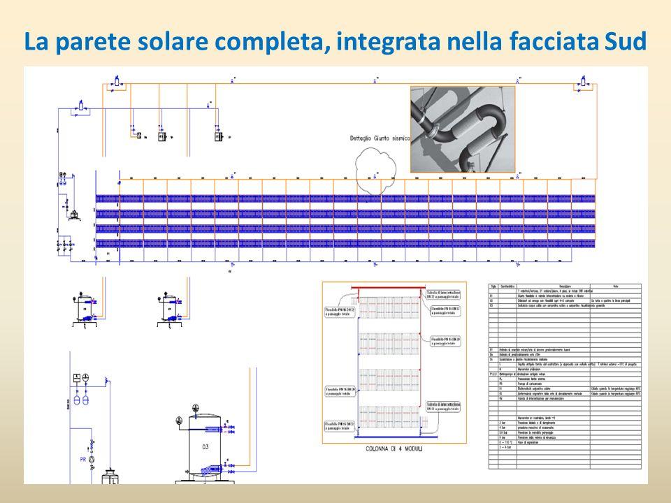 La parete solare completa, integrata nella facciata Sud