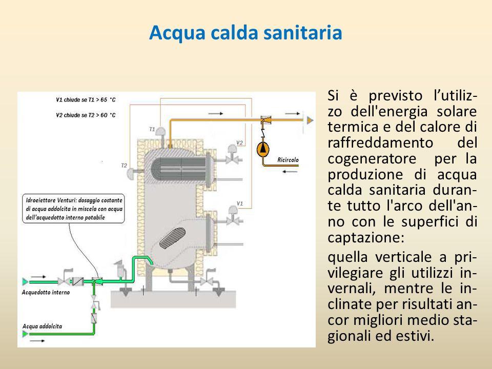 Acqua calda sanitaria