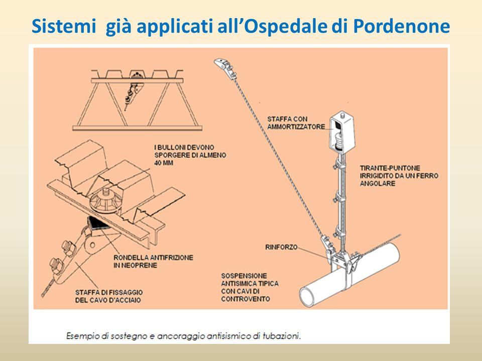 Sistemi già applicati all'Ospedale di Pordenone