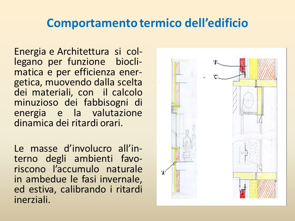 Comportamento termico dell'edificio
