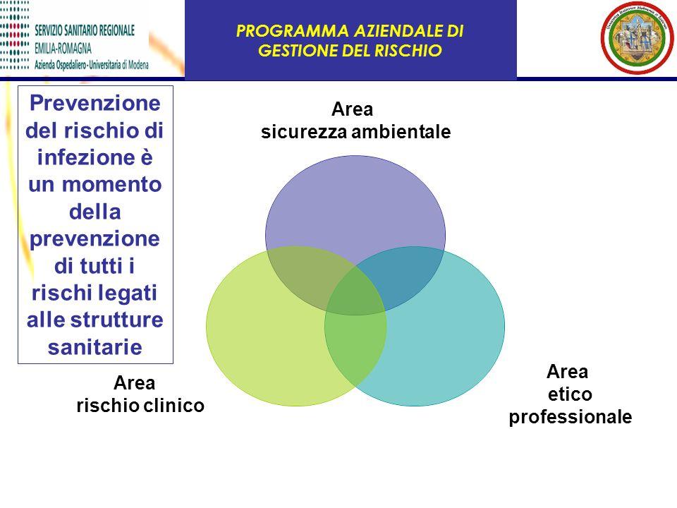 PROGRAMMA AZIENDALE DI GESTIONE DEL RISCHIO