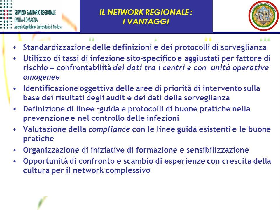 IL NETWORK REGIONALE : I VANTAGGI