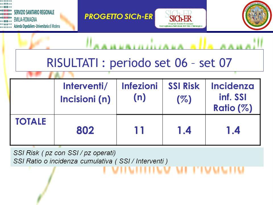 RISULTATI : periodo set 06 – set 07