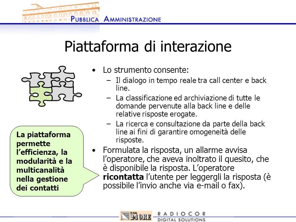 Piattaforma di interazione