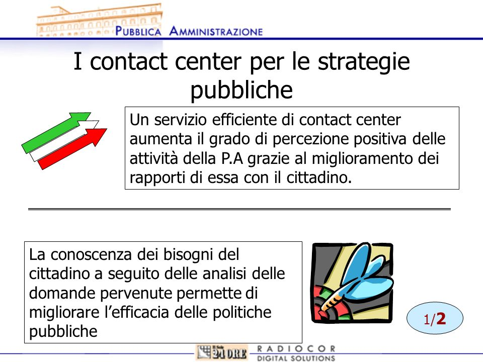 I contact center per le strategie pubbliche