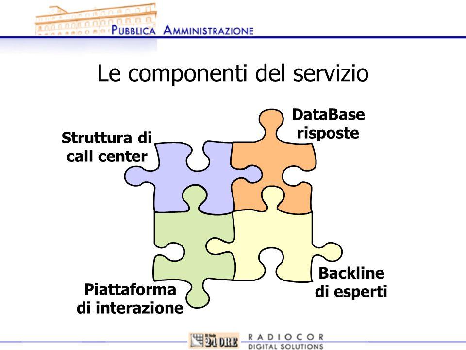 Le componenti del servizio