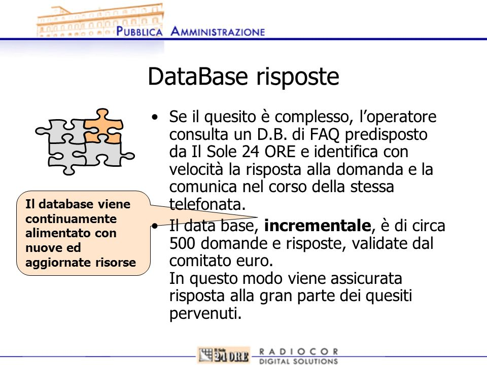 DataBase risposte