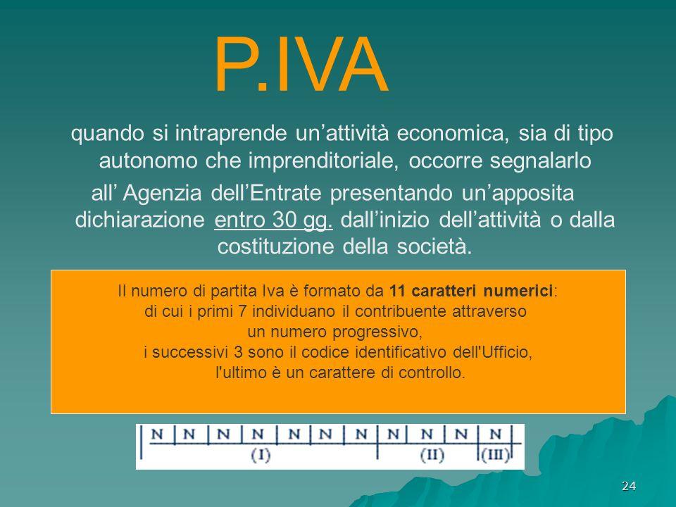 P.IVA quando si intraprende un'attività economica, sia di tipo autonomo che imprenditoriale, occorre segnalarlo.