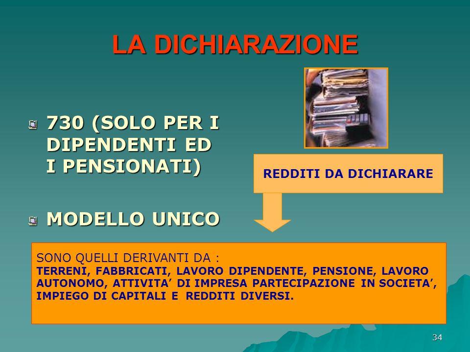 LA DICHIARAZIONE 730 (SOLO PER I DIPENDENTI ED I PENSIONATI)